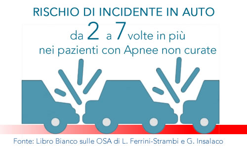 5 incidenti